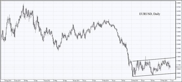 Американская пшеница упала до 3-недельного минимума
