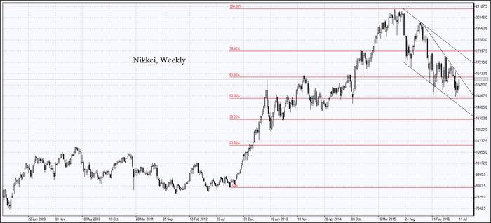 Американское зерно дешевеет накануне данных по экспорту от usda