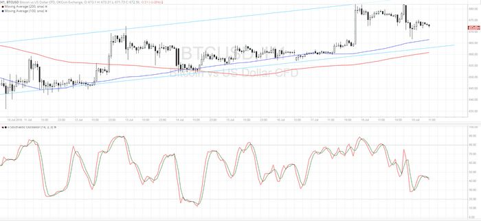 Цена на золото и серебро поднялась в осторожных торгах
