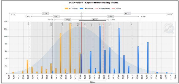 Цена на золото почти не изменилась в ожидании отчёта по занятости в сша