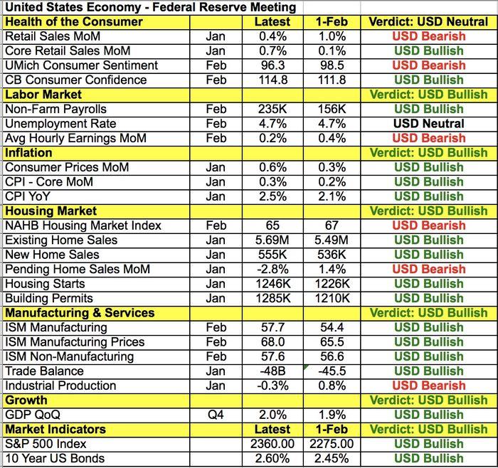 Цена на золото понизилась перед данными сша, решением фрс