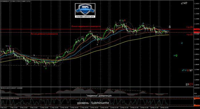 Цена золота стабилизировалась на фоне восстановления доллара