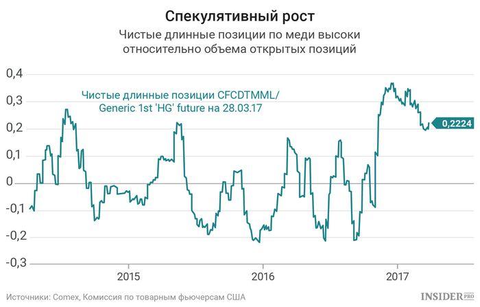 Цены на brent держатся вблизи двухлетнего минимума