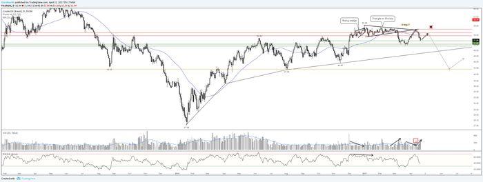 Цены на brent продолжают снижение из-за избытка нефти на рынке