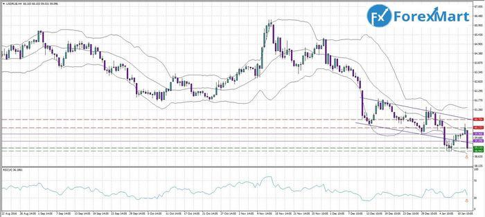 Цены на нефть падают, обеспокоенность перебоями поставок утихла