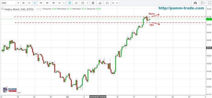 Цены на нефть подскочили на спекуляциях вокруг сделки экспортеров
