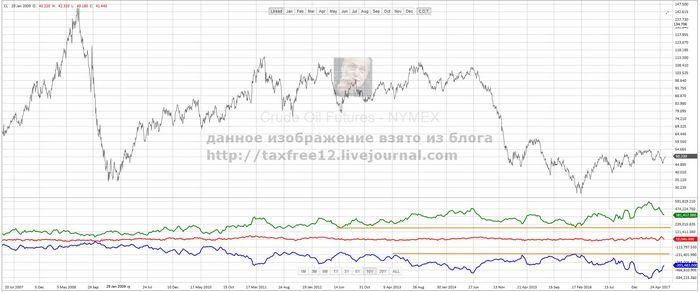 Цены на нефть подскочили в надежде на соглашение опек