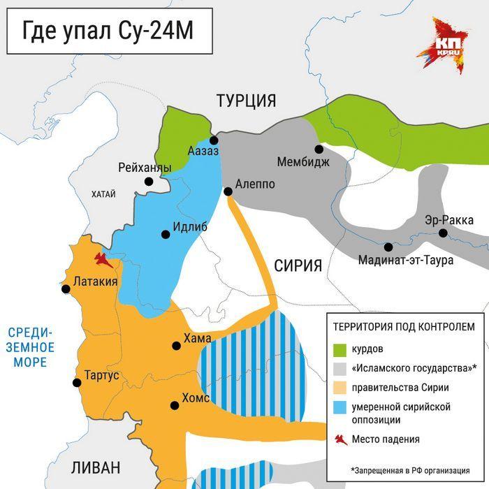 Цены на нефть растут после падения российского самолета в сирии