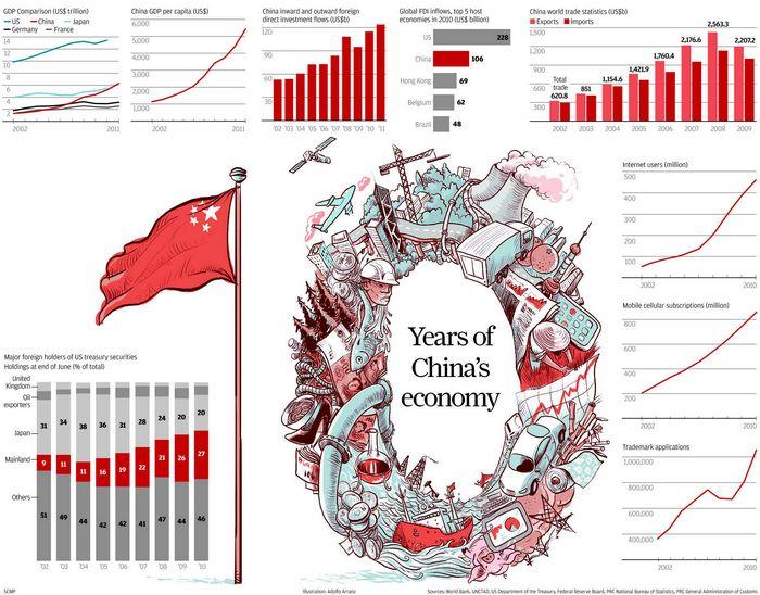 Цены на нефть растут за счет подъема на фондовом рынке китая