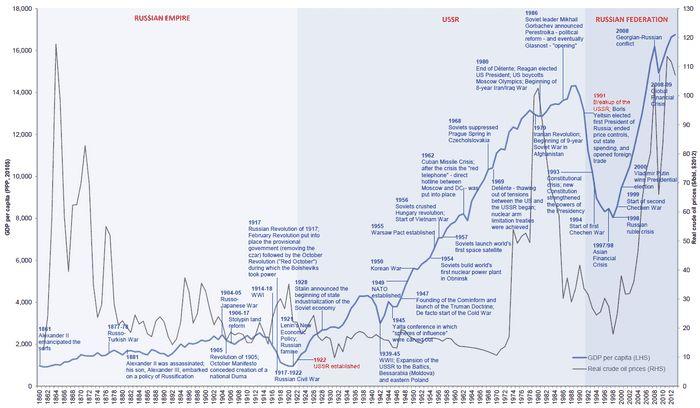 Цены на нефть разнонаправленны на фоне избыточного предложения