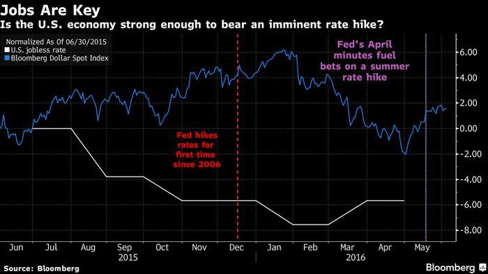 Цены на нефть упали до 2-недельного минимума из-за опасений brexit
