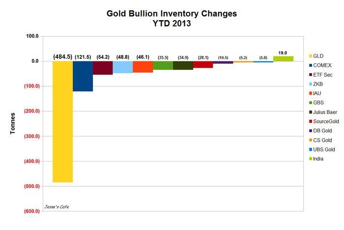 Цены на серебро выросли накануне выступления йеллен и выхода pmi чикаго