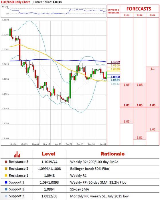 Цены на золото и серебро опустились в ожидании статданных сша