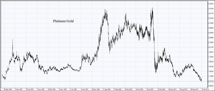Цены на золото малоподвижны при поддержке спада на фондовых рынках