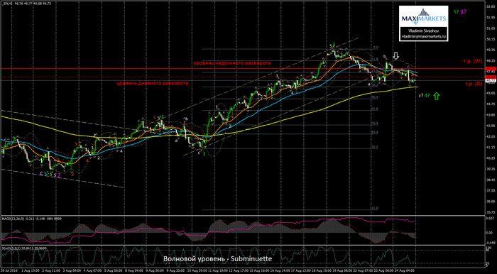 Цены на золото снижаются накануне выступления йеллен