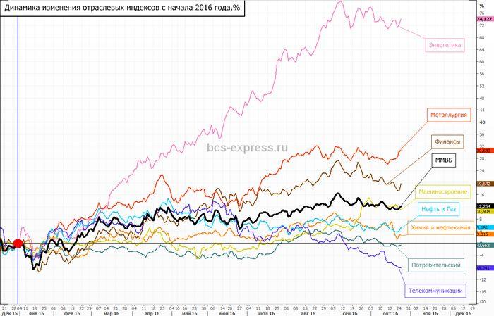 Цены на золото стабильны после роста накануне