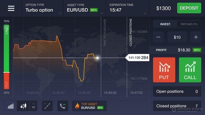 Цены на золото стабильны у четырехмесячных минимумов