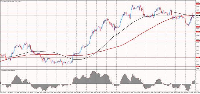Цены на золото выросли почти на 1% несмотря на спекуляции вокруг фрс