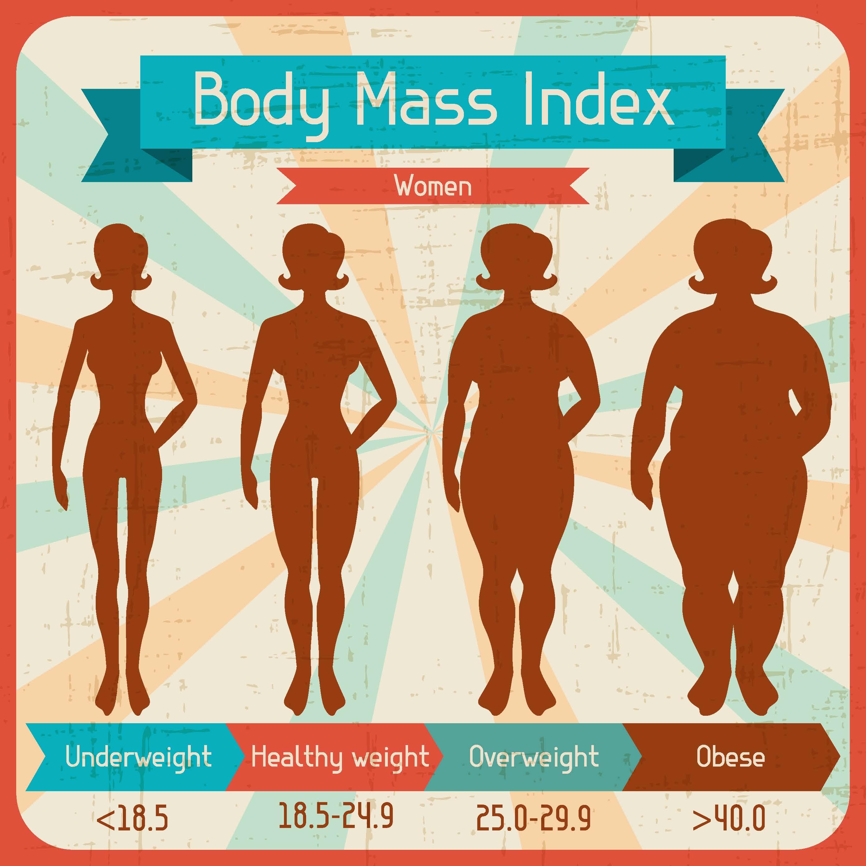 Что такое индекс массы тела имт