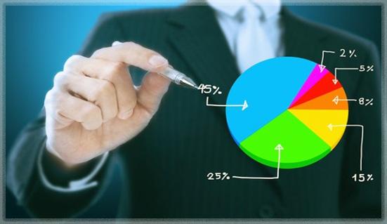 Что такое инвестиционный памм счет и по каким критериям его выбрать?
