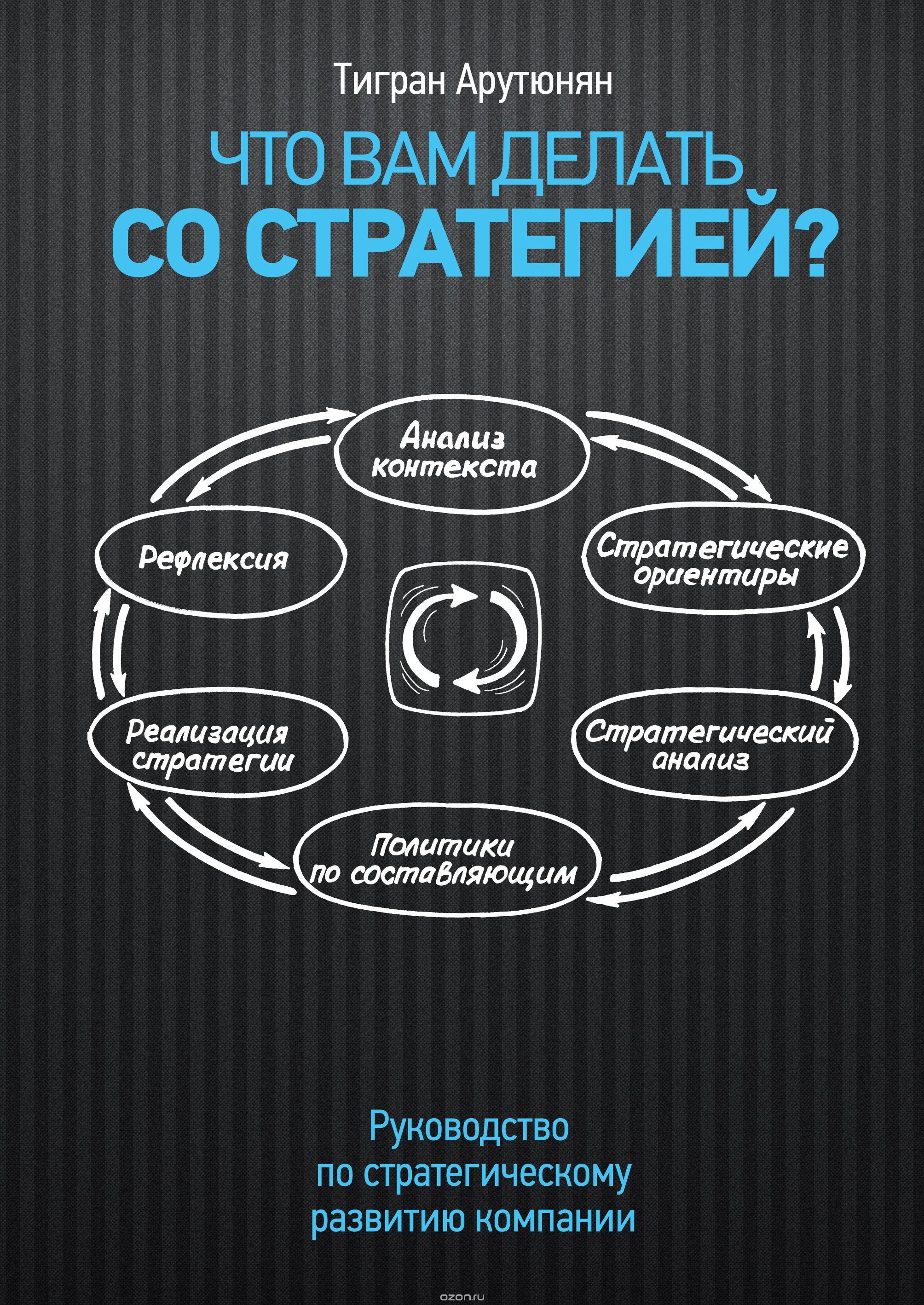 Что вам делать со стратегией руководство по стратегическому развитию компании