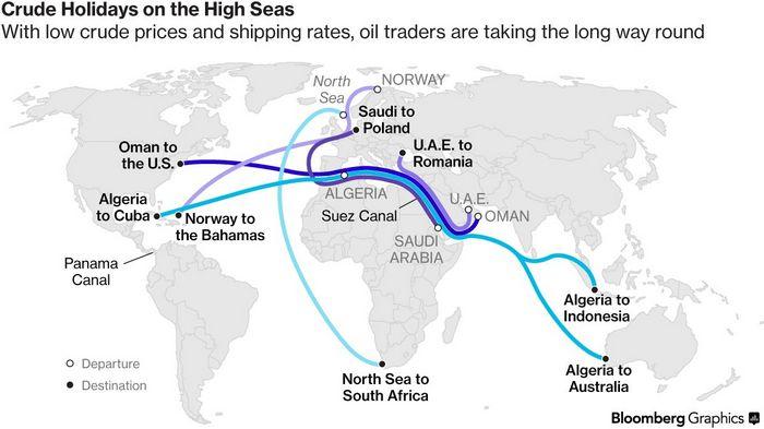 Что ждет нефтяной рынок после переговоров в алжире?