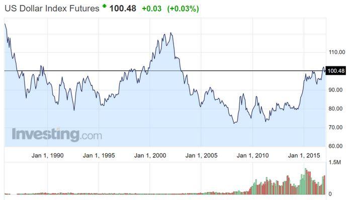 Дальнейшее снижение цен на нефть может оказаться «последней каплей» для развивающихся рынков