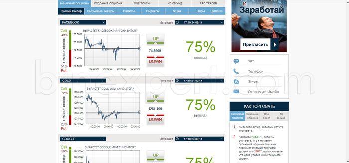 Демо-счет для учебных торгов на фондовой бирже