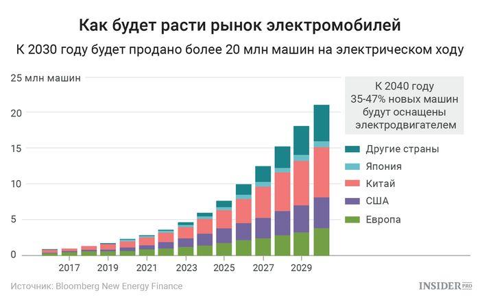 Договоренности опек могут ускорить восстановление баланса на нефтяном рынке--мэа