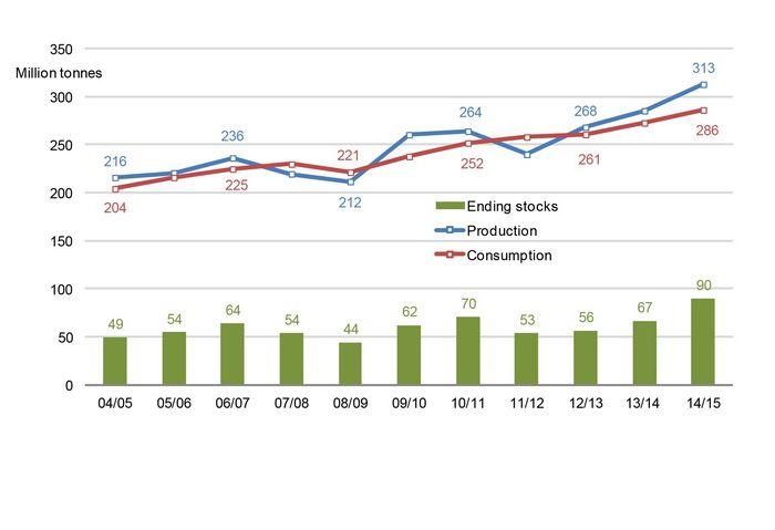 Фьючерсы на хлопок резко выросли на фоне доклада usda и роста китайского импорта