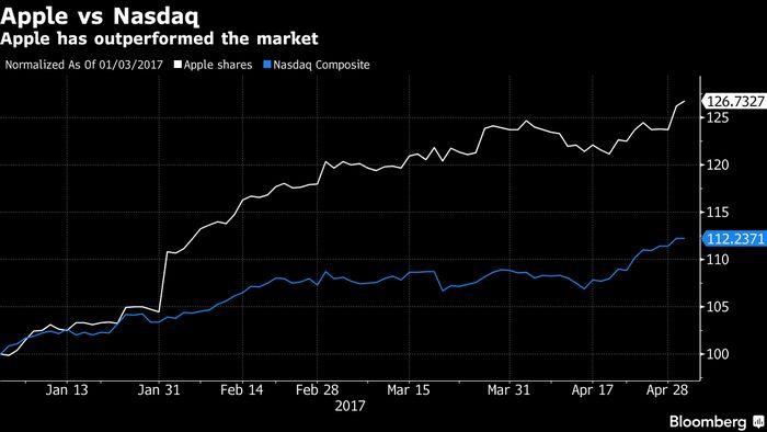 Фьючерсы на кофе выросли в цене из-за долговых проблем еврозоны