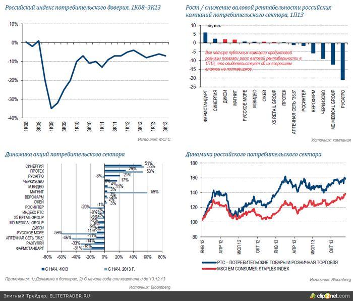 Фьючерсы на медь продолжают спад на фоне перспектив мирового экономического роста