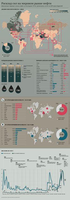 Фьючерсы на нефть: анонс на 26-30 декабря