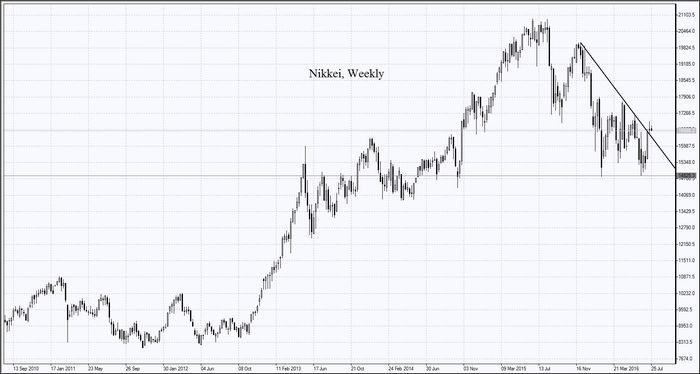 Фьючерсы на нефть остались без изменений накануне аукционов в еврозоне