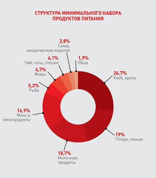 Фьючерсы на нефть снижаются, пока голосование в словакии в фокусе