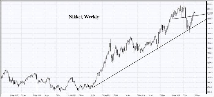 Фьючерсы на нефть снизились под давлением укрепляющегося доллара