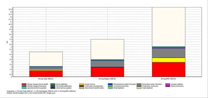 Фьючерсы на нефть сша сокращают потери после обвала до минимума за 6 лет