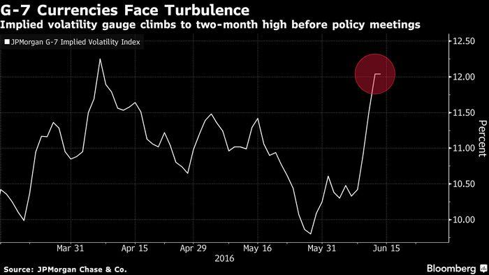 Фьючерсы на нефть умеренно падают после резкого роста прошлой недели