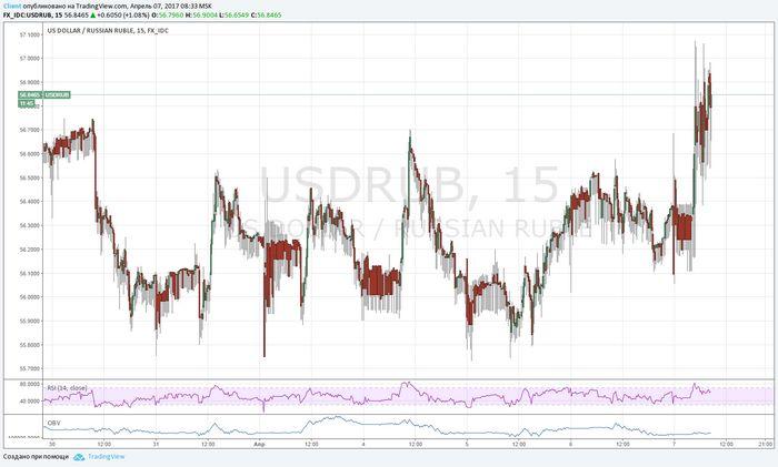 Фьючерсы на нефть выросли на фоне сделки греции и данных по занятости в сша