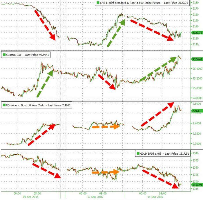Фьючерсы на нефть выросли в цене на фоне падающего доллара сша и в ожидании данных eia