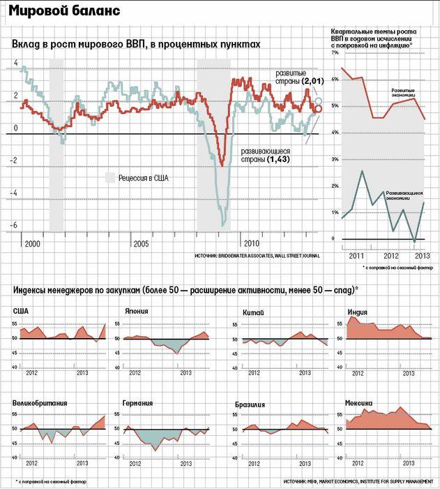 Фьючерсы на пшеницу резко выросли в цене на фоне заявления фрс и слухов о нарушении российского экспорта