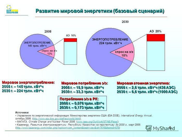 Фьючерсы на wti дешевеют на данных eia по росту запасов в сша
