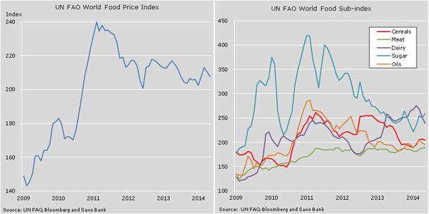 Фьючерсы на зерновые сша выросли в цене накануне доклада usda