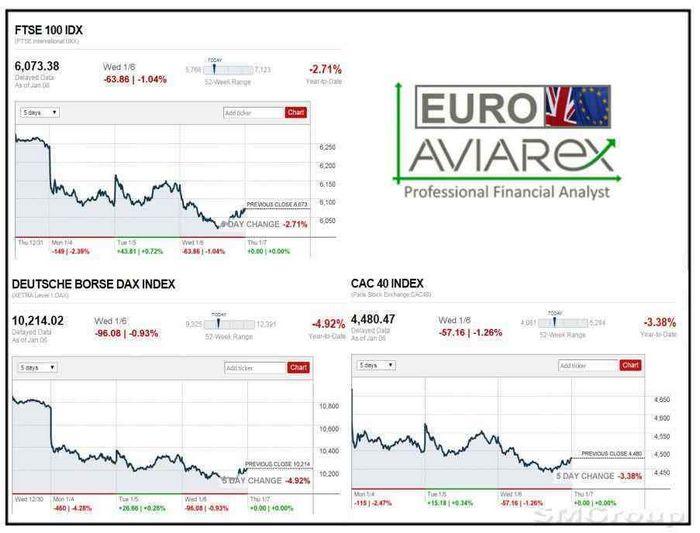 Фьючерсы на золото падают из-за новых опасений зоны евро