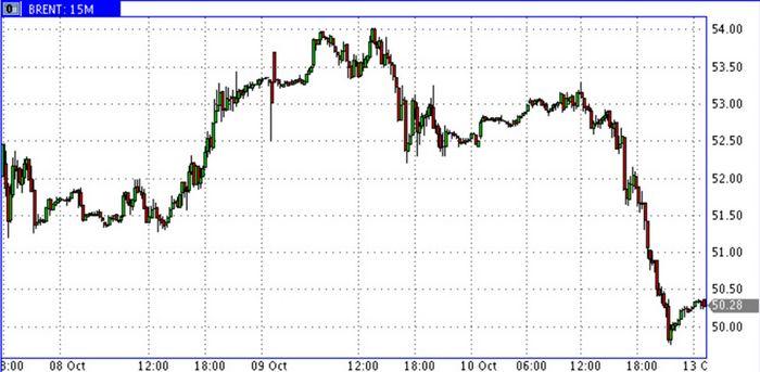 Фьючерсы на золото падают, на фоне ожиданий количественного смягчения сша