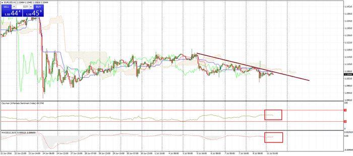 Фьючерсы на золото резко упали в цене на фоне укрепляющегося доллара
