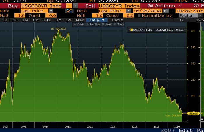 Фьючерсы на золото слабо изменились накануне итогов встречи фрс