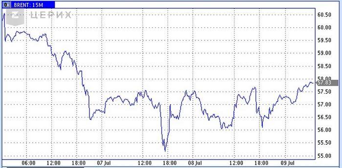 Фьючерсы на золото восстановились после резкого спада цены, финансовые проблемы сша в фокусе