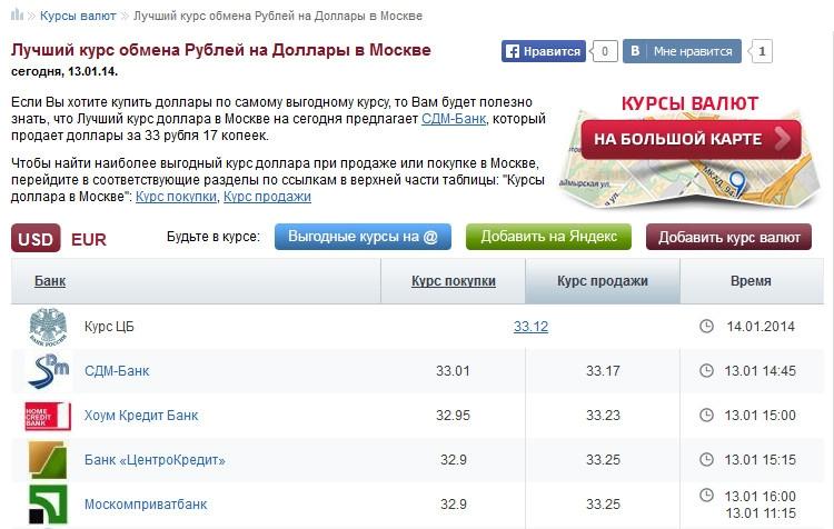 рекомендует курс евро спб обменный пункт просматриваете страницу Спортивная