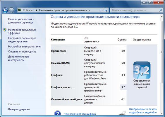 Индекс производительности windows или что «тормозит» ваш компьютер?